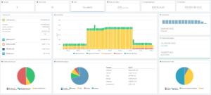 Accounts Dashboard - Cloud Analytics - Buttonwood