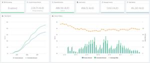 Invoice Analysis - Cloud Analytics Software - Buttonwood